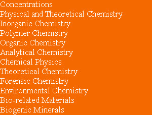 Concentrations Physical and Theoretical Chemistry Inorganic Chemistry Polymer Chemistry Organic C...